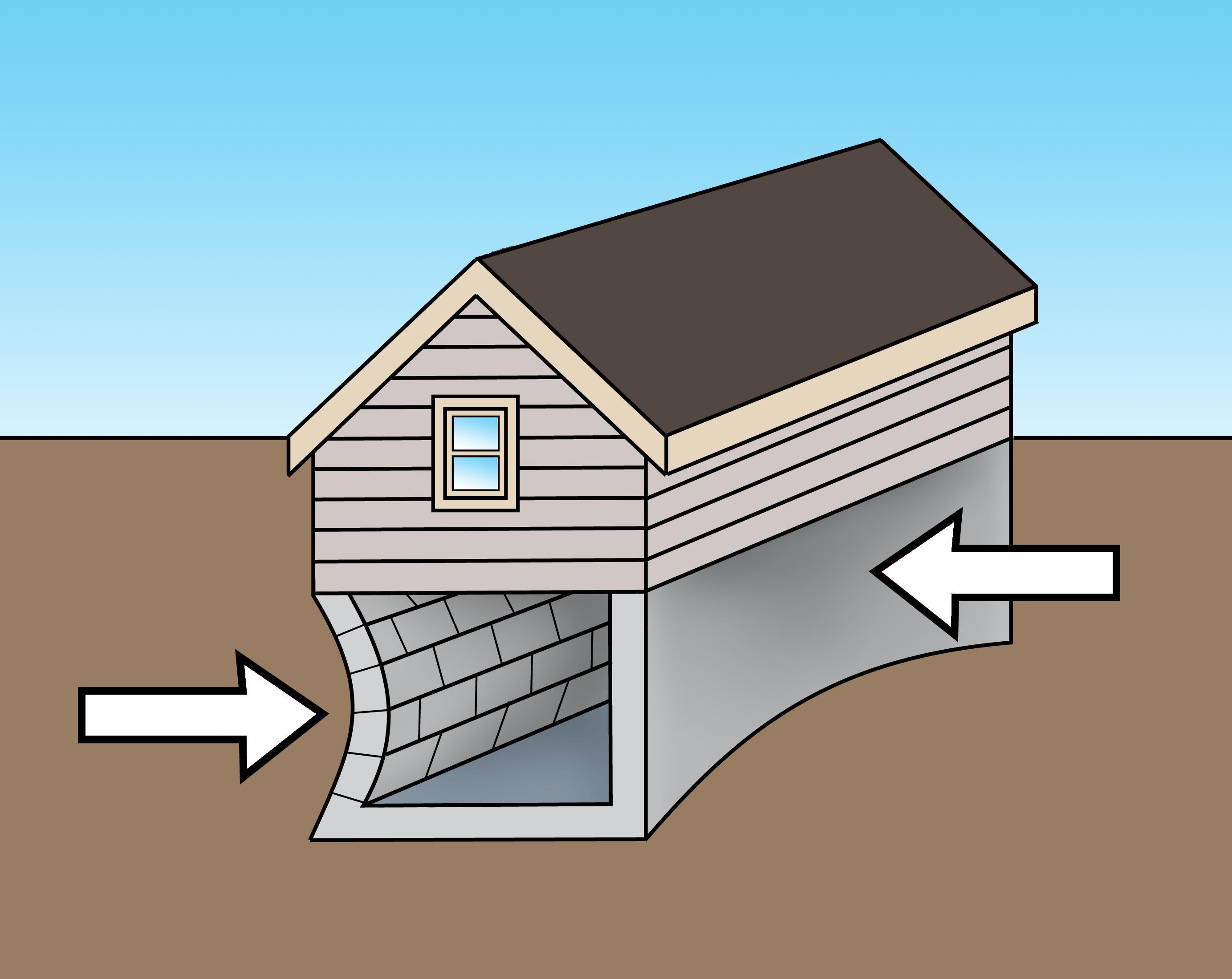 foundation repair gardner ks